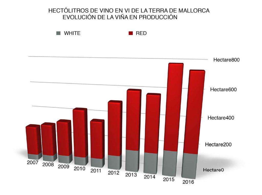 venta-de-proyectos-vinas-mallorca-03